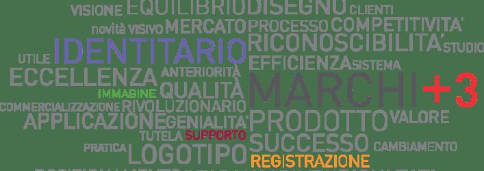 Agevolazioni alle imprese registrazione Marchi – Marchi+3